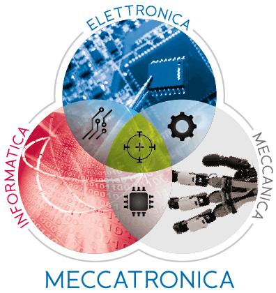 Tecnico meccatronico delle autoriparazioni: competenze elettriche/elettroniche